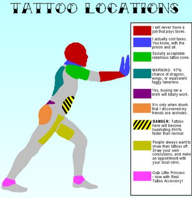 tattoos1d700687